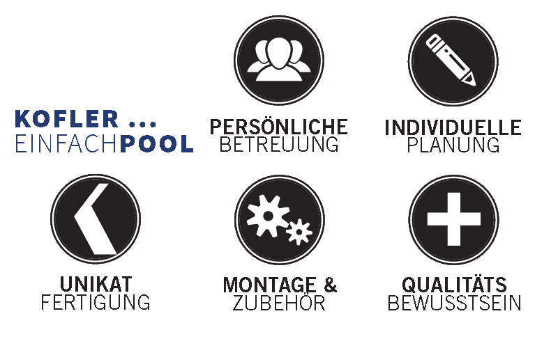 kofler pool icons, persönliche betreuung, individuelle planung, unikat fertigung, montage & zubehör, qualitätsbewusstsein